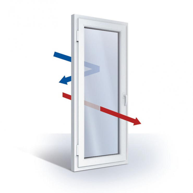 Rollplast Guard Window