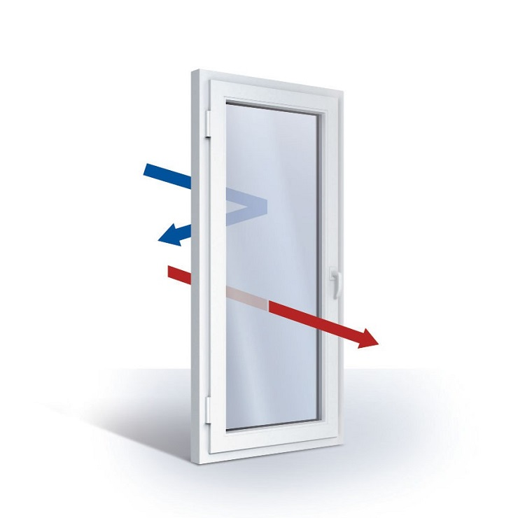 Rollplast Energy Save Window